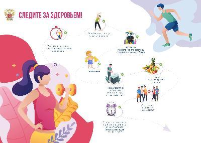 Минпросвещения России опубликовало полезные рекомендации по обеспечению здоровья учащихся во время обучения дома